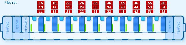 Схема расположения мест в вагоне