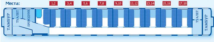 """Схема расположения мест в вагоне """"1-ый класс""""  с 2-х местными купе-номерами."""