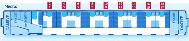 """Схема расположения мест в вагоне """"Гранд""""  с 2-х местными купе – номерами."""