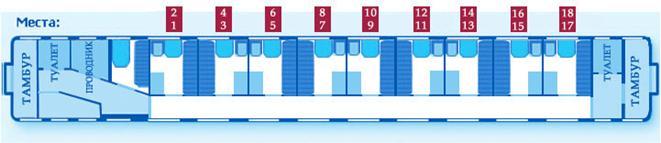 """Схема расположения мест в вагоне с баром  """"Гранд – де - Люкс""""  с 2-х местными купе – номерами."""