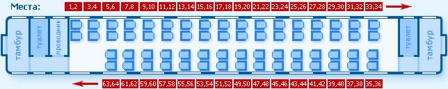СИДЯЧИЙ (УЭ) - Эконом-класс.  Вагоны № 1/14, 2/13, 3/12, 4/11, 5/10, 6/9, 7/8, 8/7, 9/6