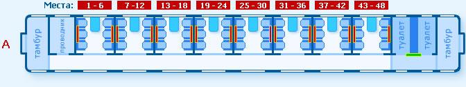 1 класс - вагоны № 1, 2, 3, 4, 5, 6, 7, 8, 9